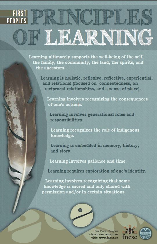 Principles-of-learning-poster.jpg